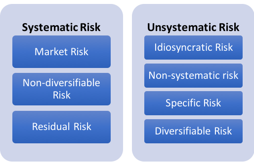 Why-Diversify?